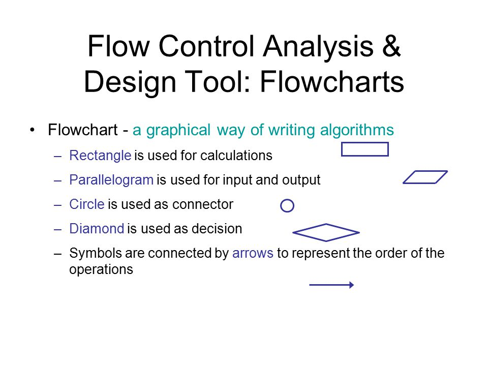 Flow Control Analysis & Design Tool: Flowcharts