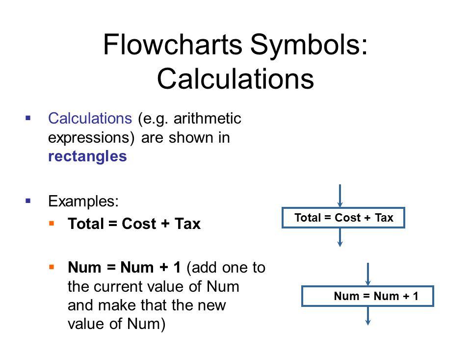 Flowcharts Symbols: Calculations