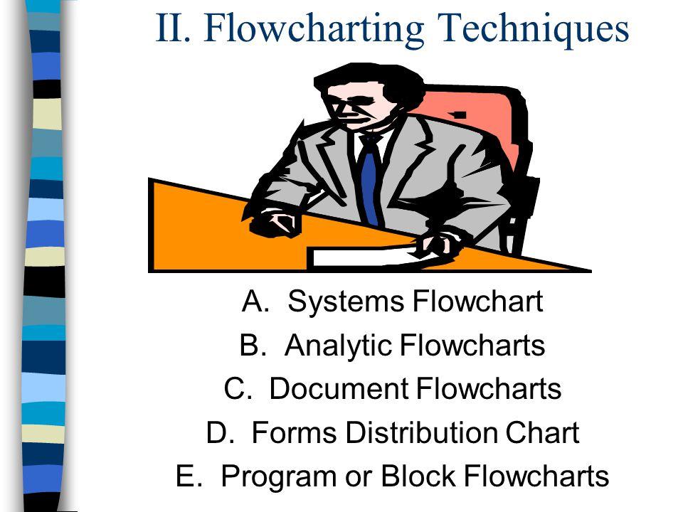 II. Flowcharting Techniques