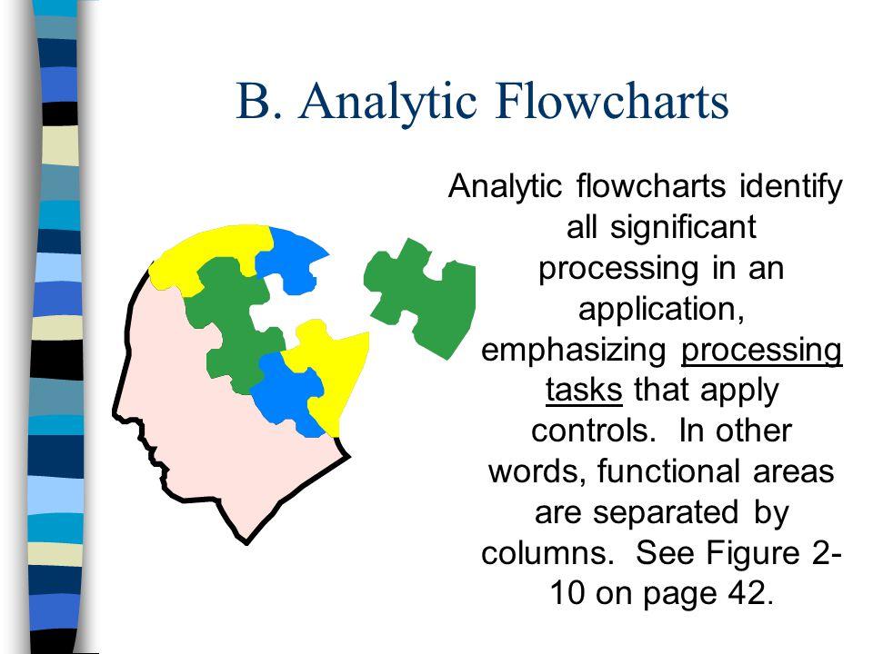 B. Analytic Flowcharts