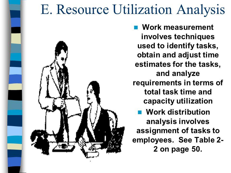E. Resource Utilization Analysis