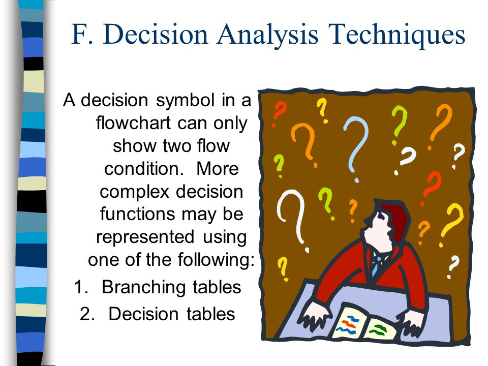 F. Decision Analysis Techniques