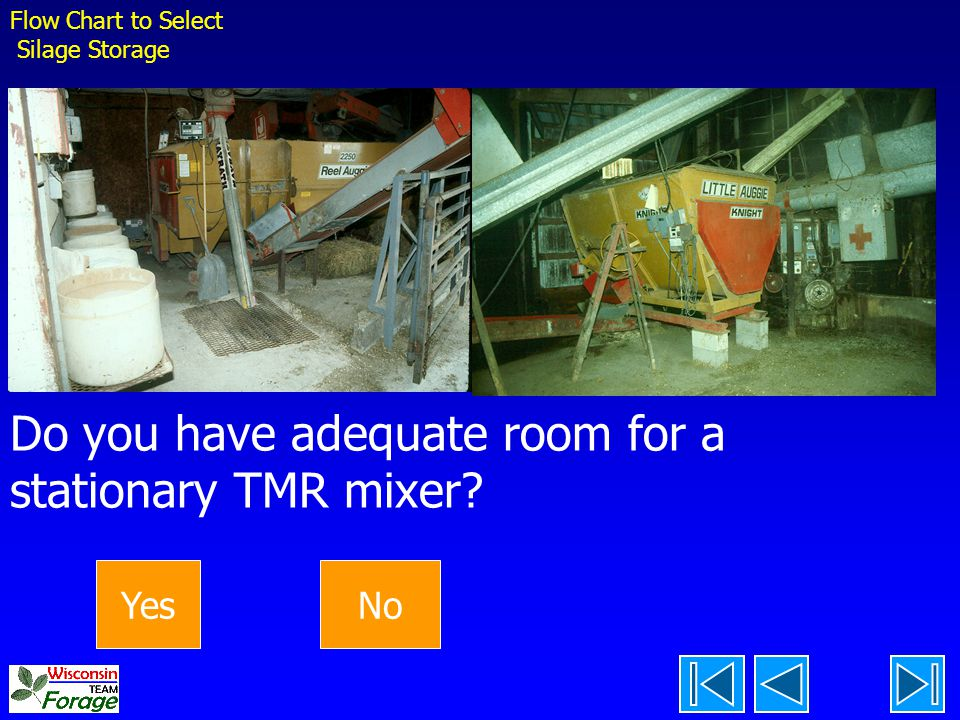 Do you have adequate room for a stationary TMR mixer