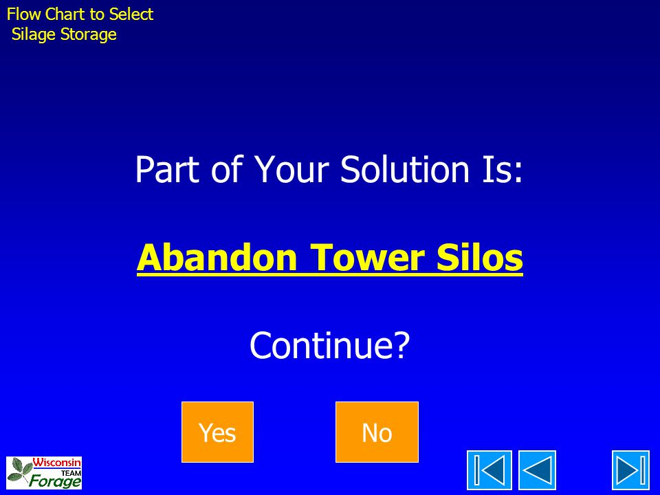Part of Your Solution Is: Abandon Tower Silos Continue
