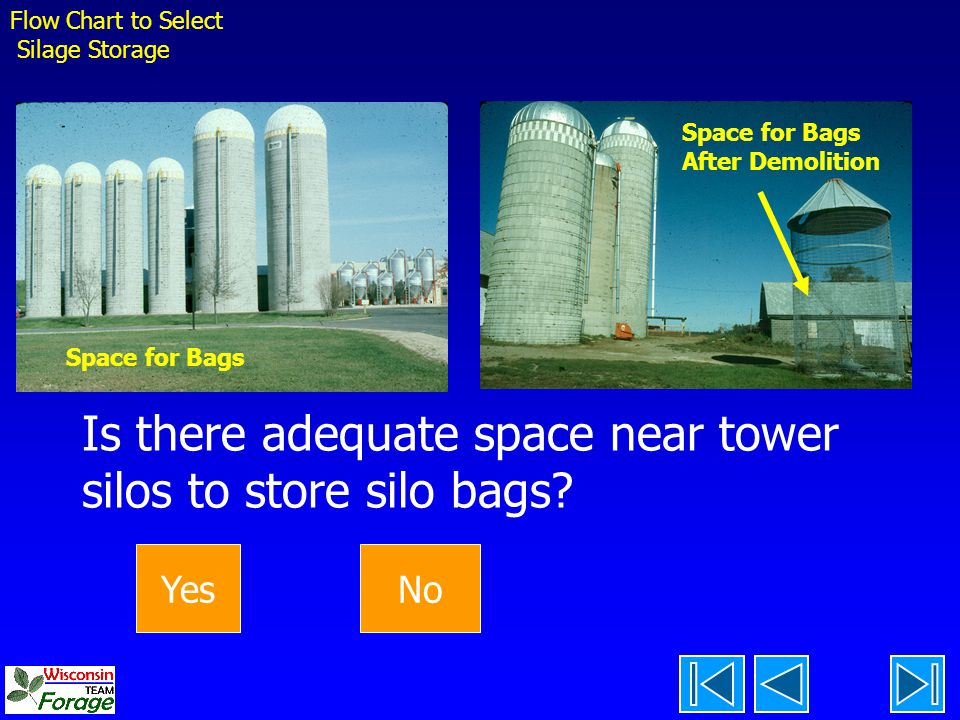 Is there adequate space near tower silos to store silo bags