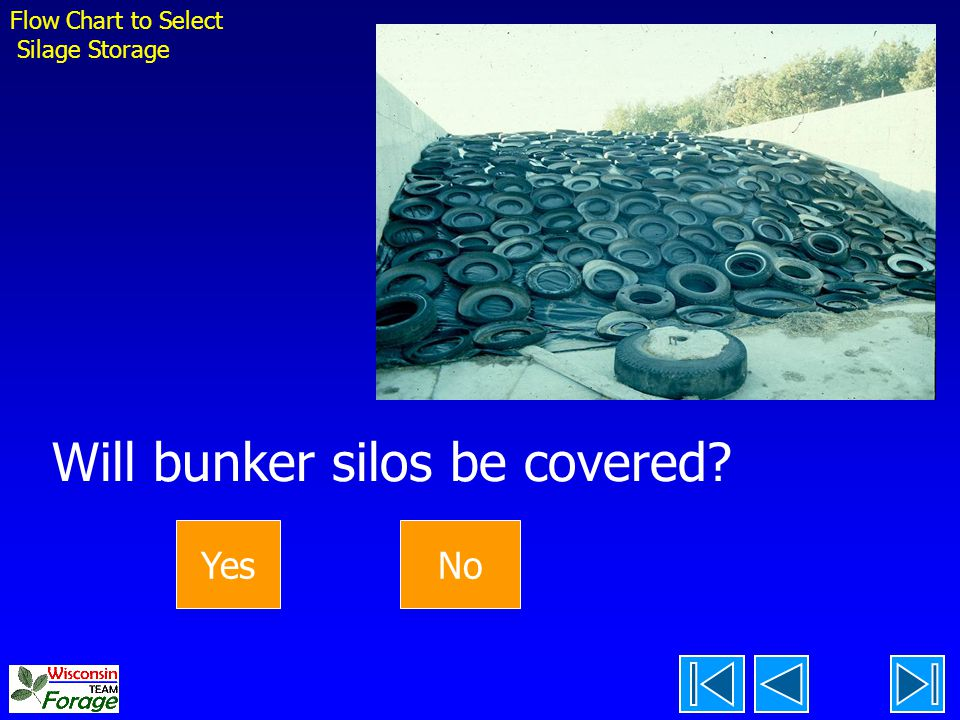 Will bunker silos be covered
