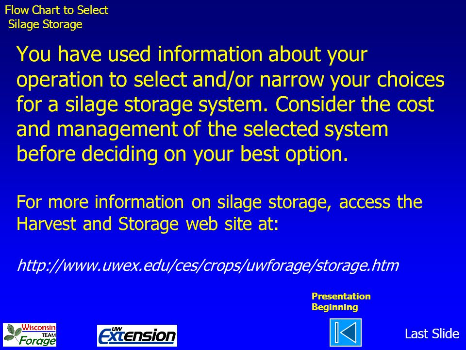 Flow Chart to Select Silage Storage.