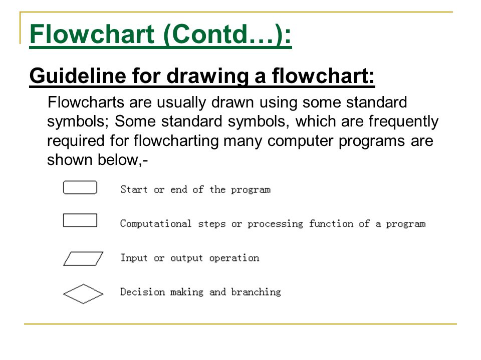 Flowchart (Contd…): Guideline for drawing a flowchart: