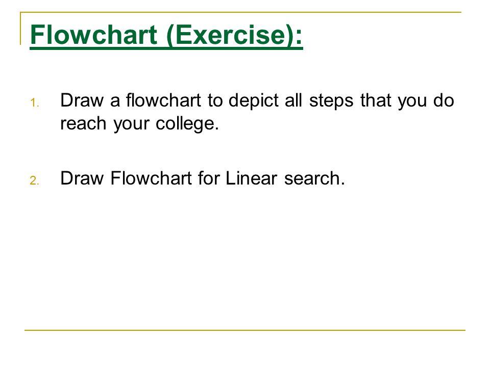 Flowchart (Exercise):
