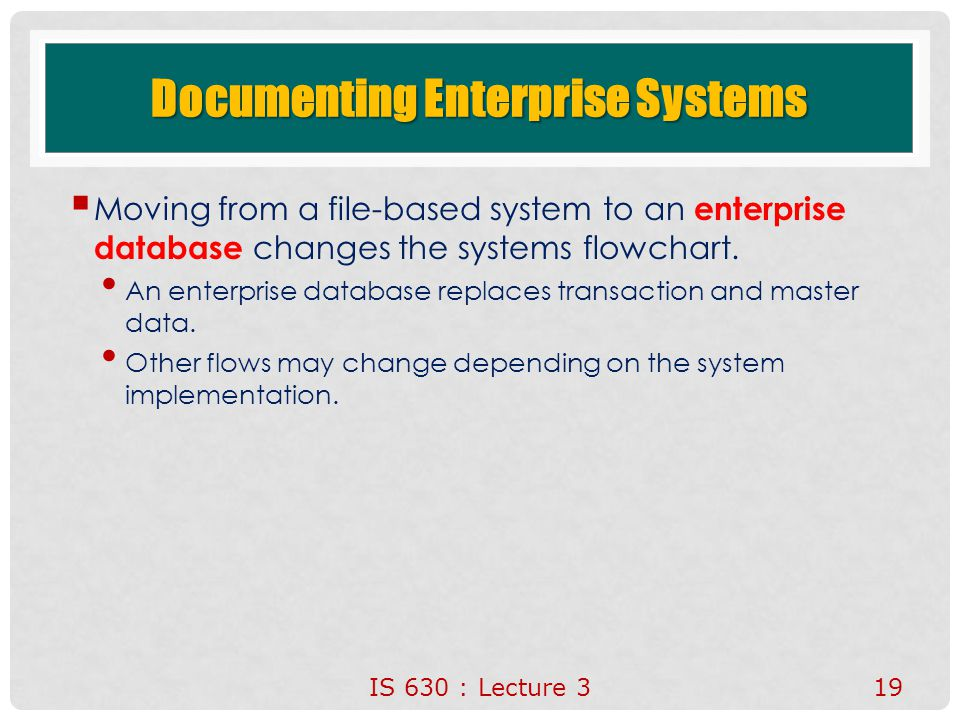 Documenting Enterprise Systems