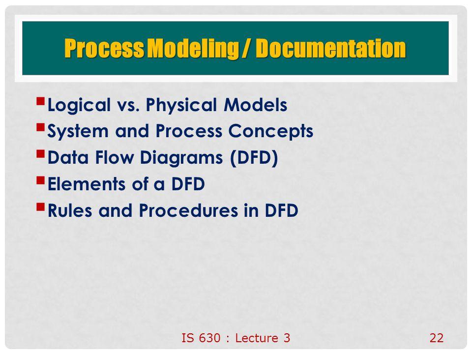 Process Modeling / Documentation
