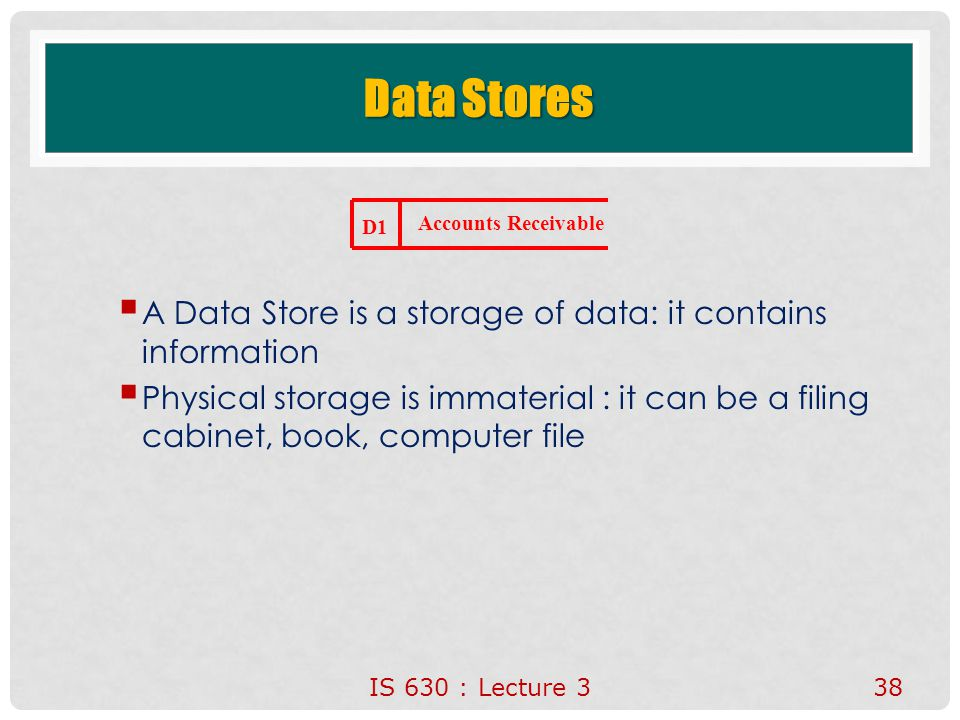 Data Stores A Data Store is a storage of data: it contains information