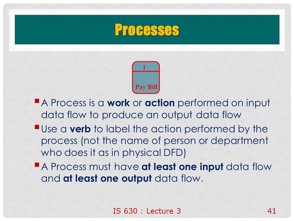 Processes 1. A Process is a work or action performed on input data flow to produce an output data flow.