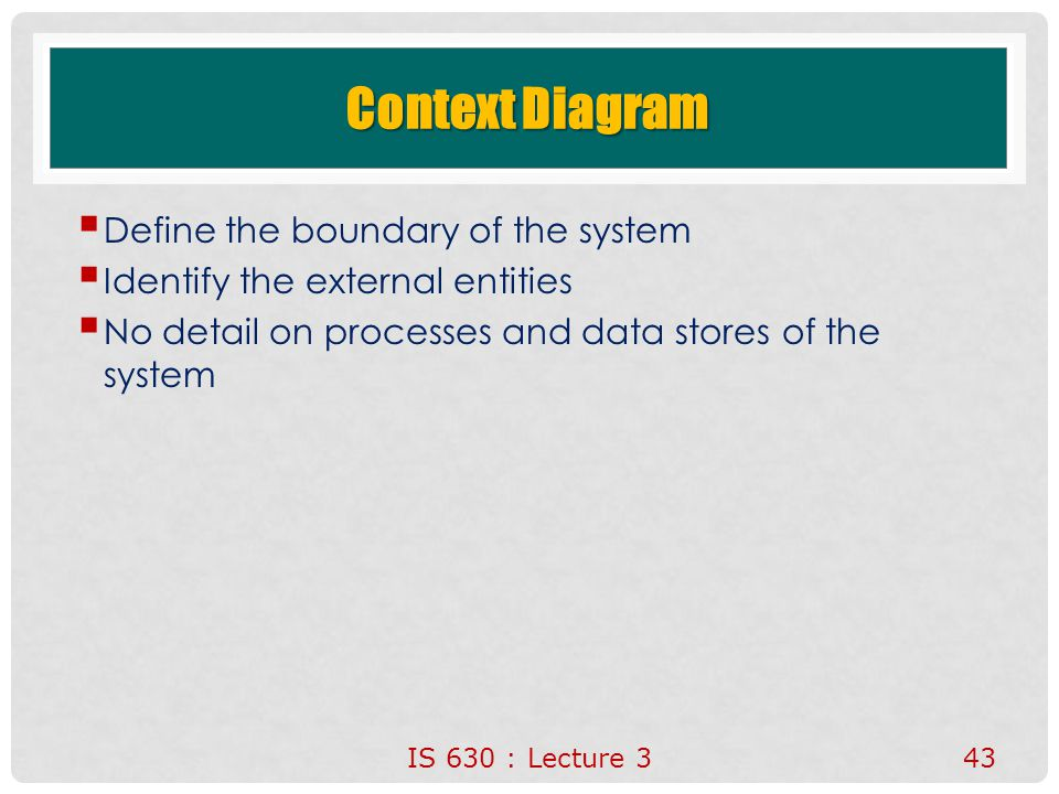 Context Diagram Define the boundary of the system