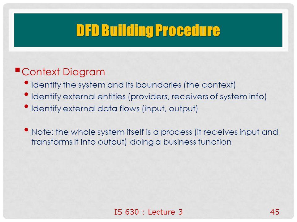 DFD Building Procedure