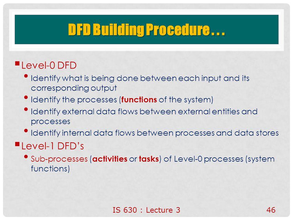 DFD Building Procedure . . .