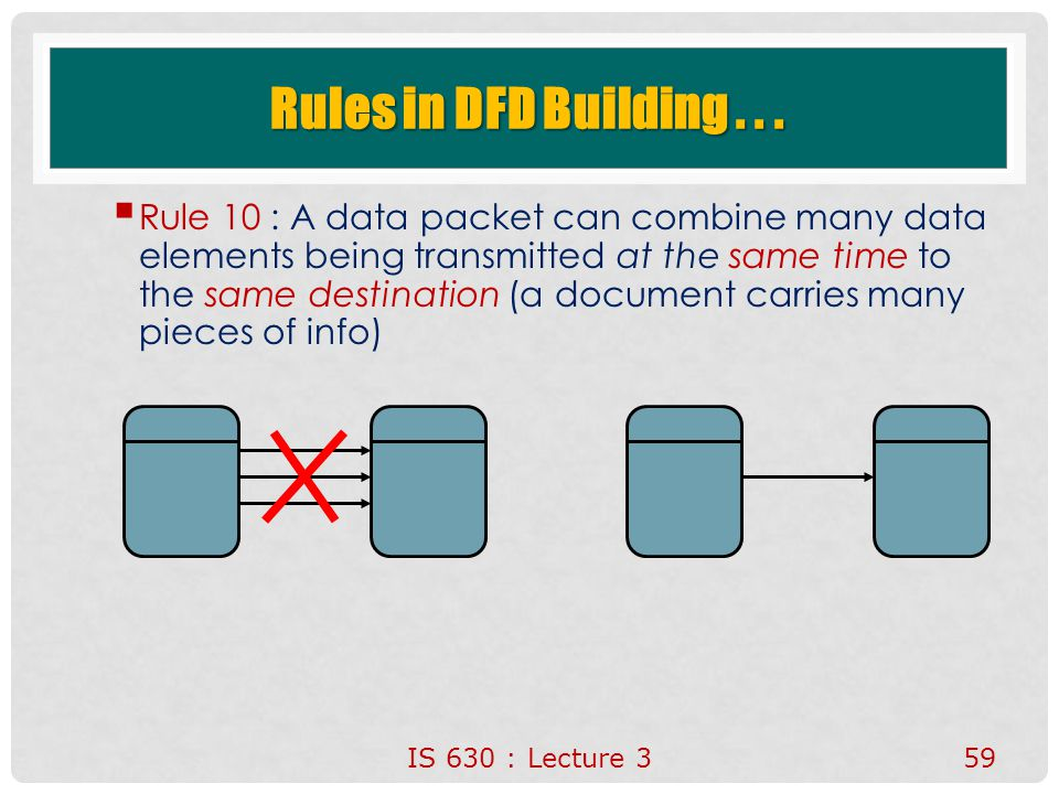 Rules in DFD Building . . .