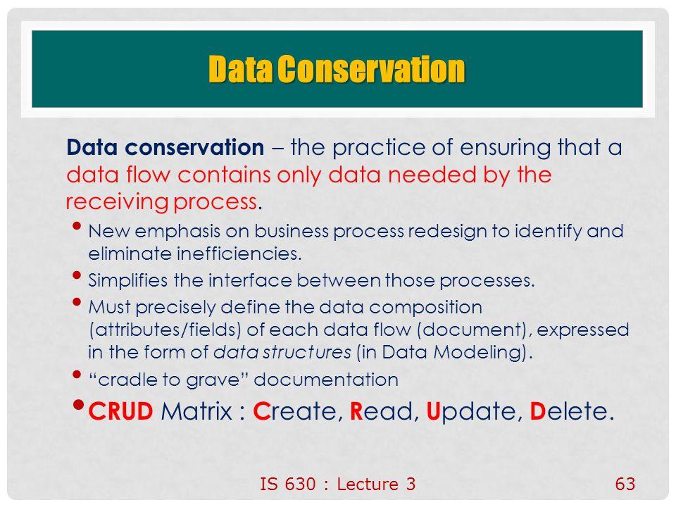 Data Conservation CRUD Matrix : Create, Read, Update, Delete.