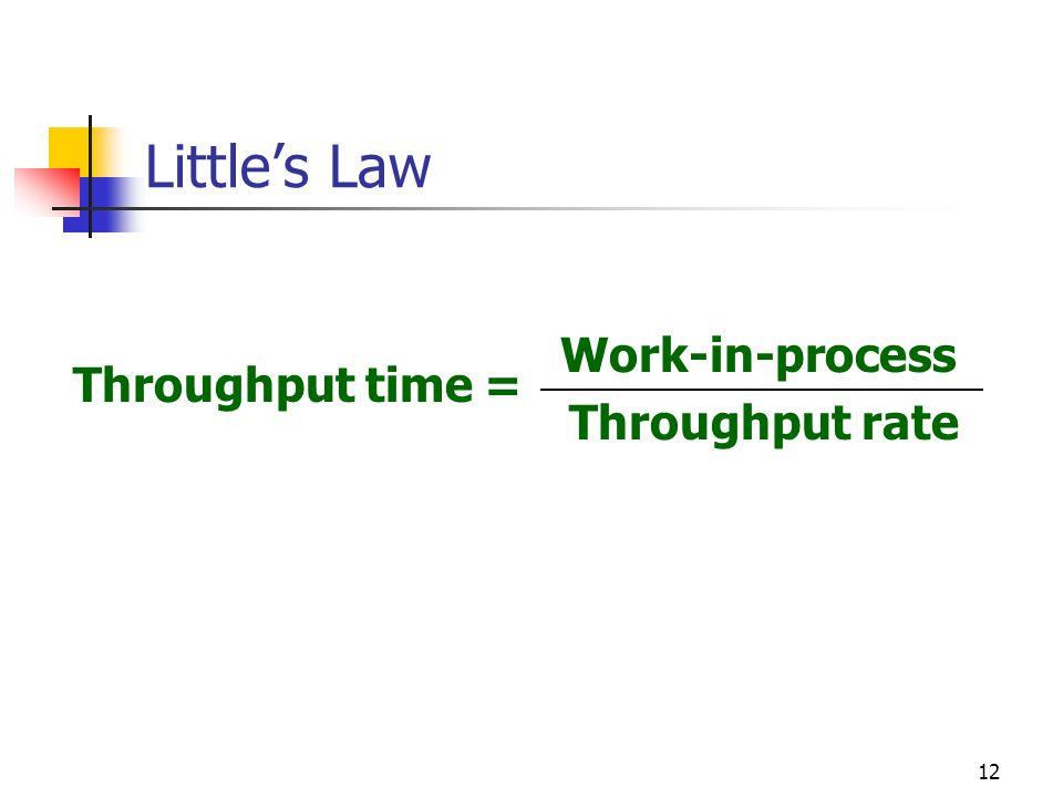 Little's Law Work-in-process Throughput time = Throughput rate