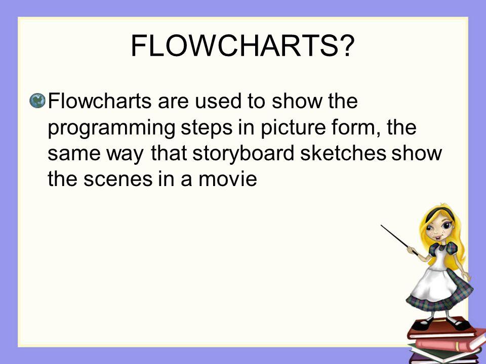 FLOWCHARTS.