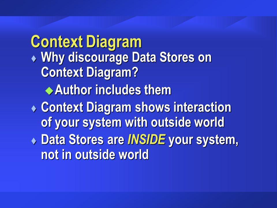 Context Diagram Why discourage Data Stores on Context Diagram