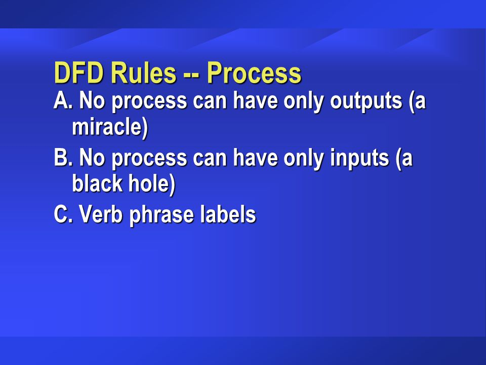 DFD Rules -- Process A. No process can have only outputs (a miracle)