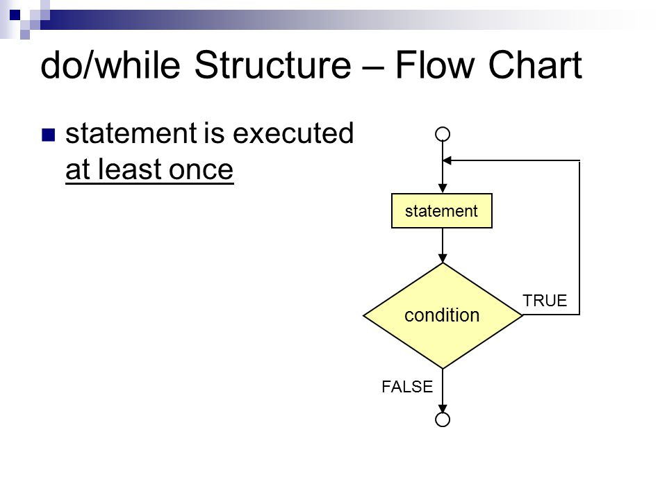 do/while Structure – Flow Chart