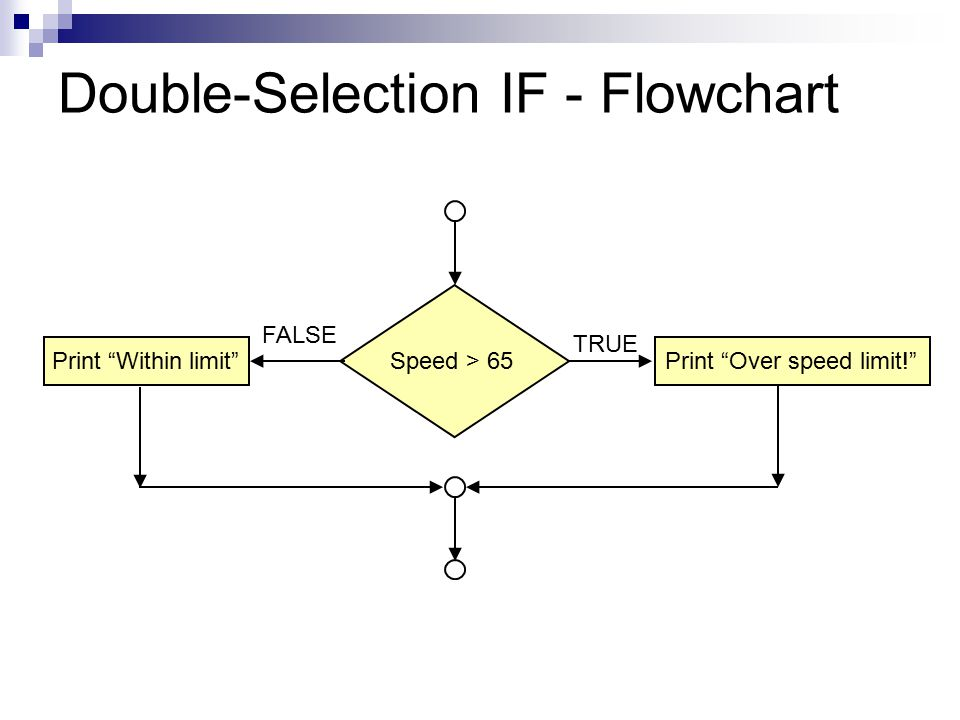 Double-Selection IF - Flowchart