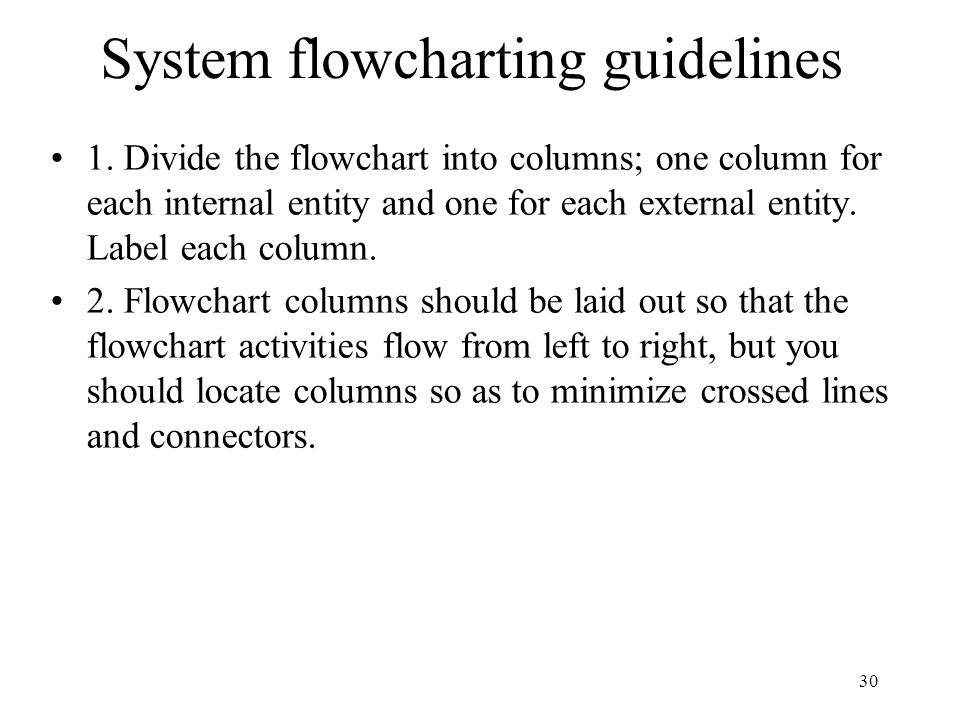 System flowcharting guidelines