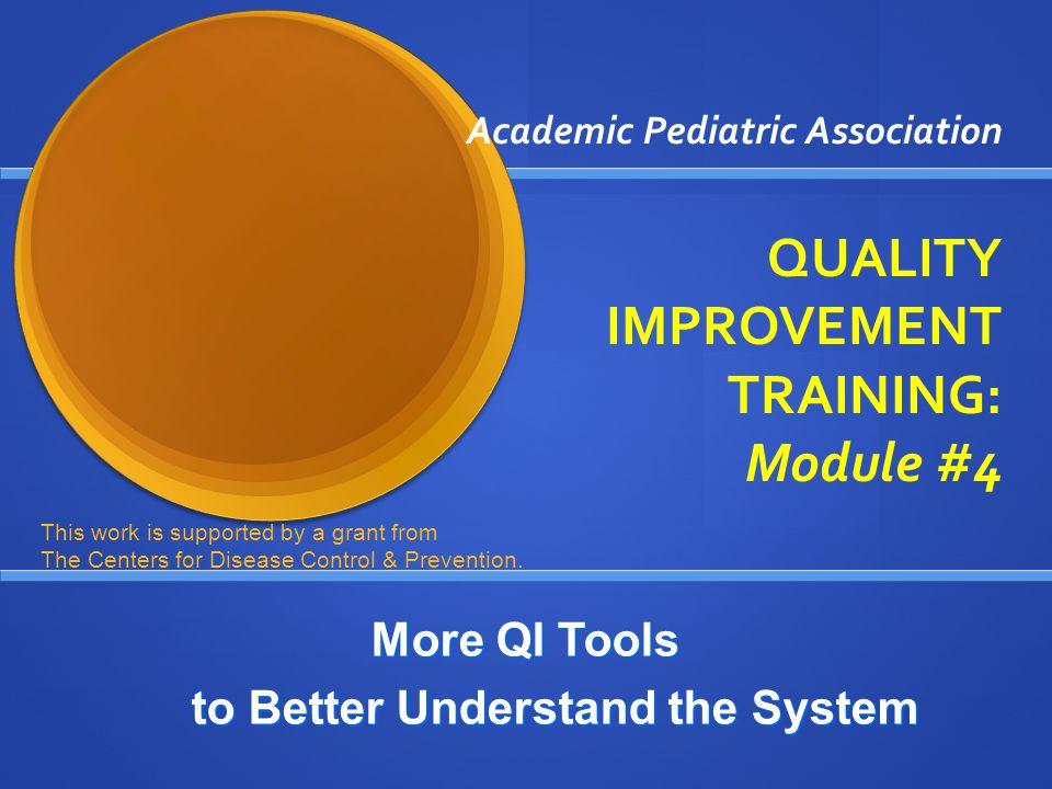 Academic Pediatric Association QUALITY IMPROVEMENT TRAINING: Module #4