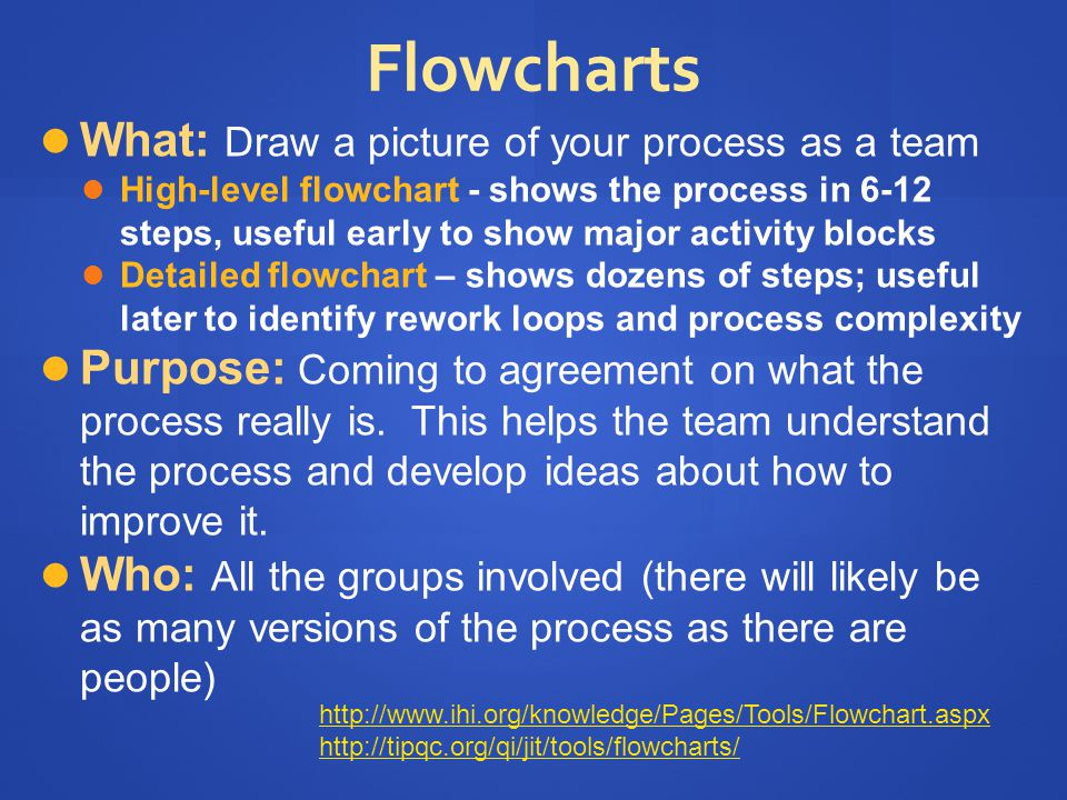Flowcharts What: Draw a picture of your process as a team