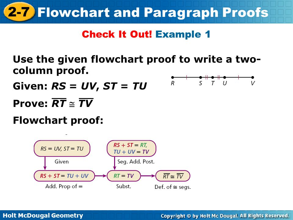 Check It Out! Example 1 Use the given flowchart proof to write a two-column proof. Given: RS = UV, ST = TU.