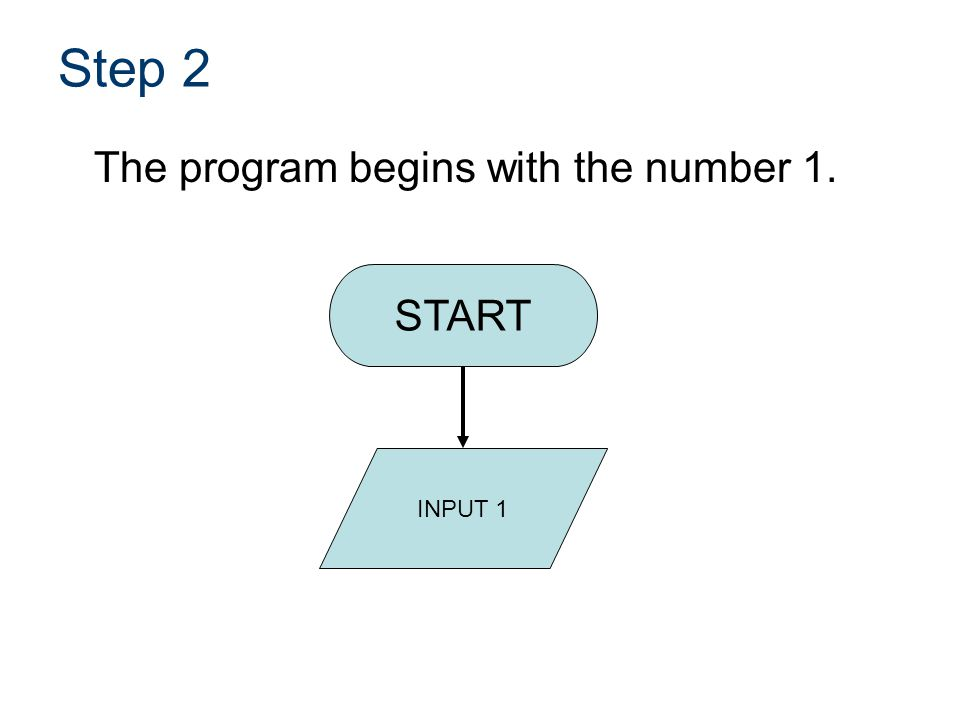 Step 2 The program begins with the number 1. START INPUT 1