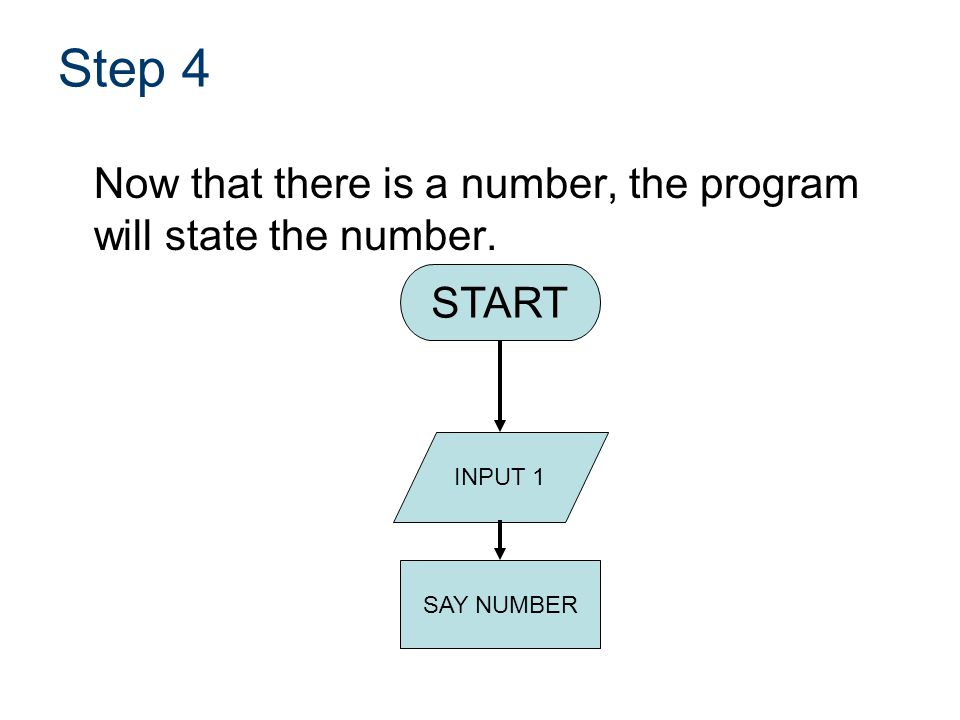 Step 4 Now that there is a number, the program will state the number.