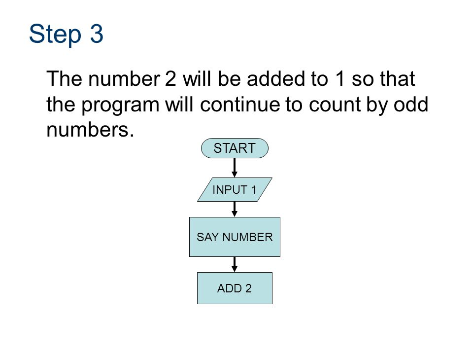 Name of PowerPoint CIM. Name of Lesson. Step 3. The number 2 will be added to 1 so that the program will continue to count by odd numbers.