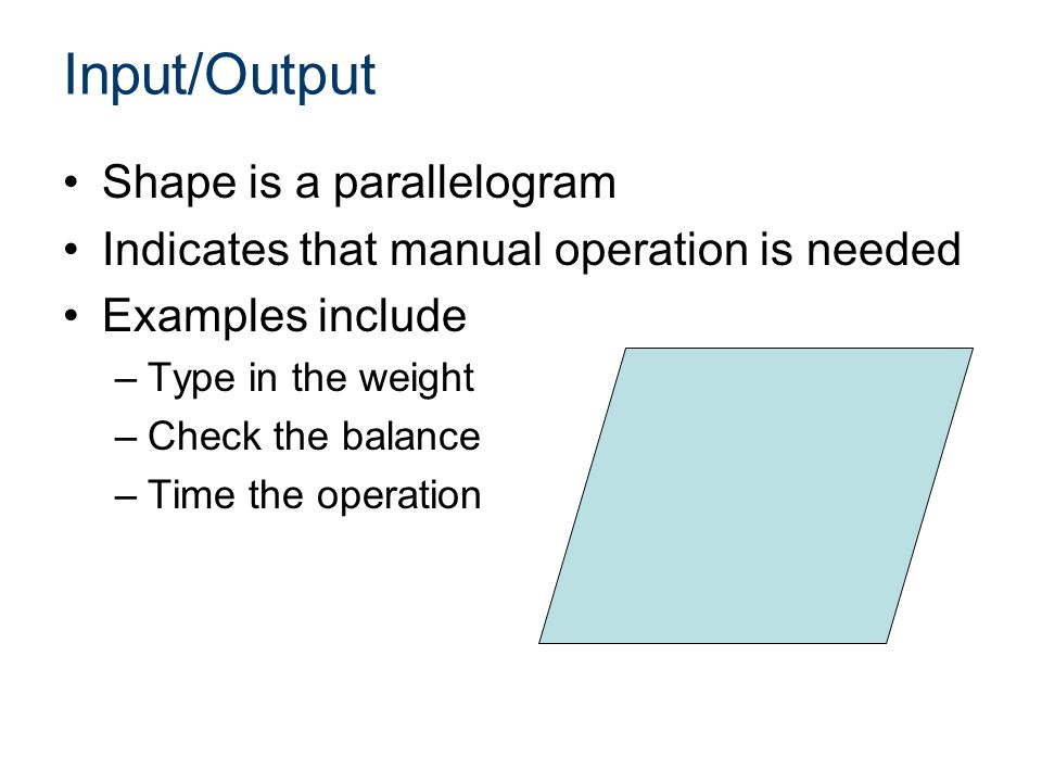 Input/Output Shape is a parallelogram