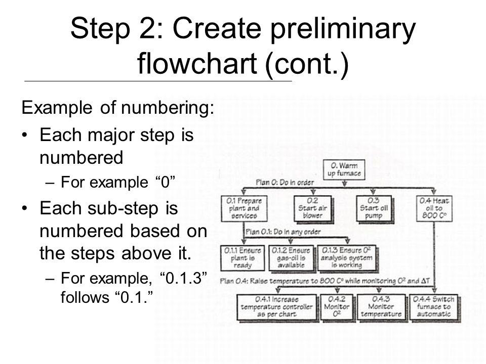Step 2: Create preliminary flowchart (cont.)