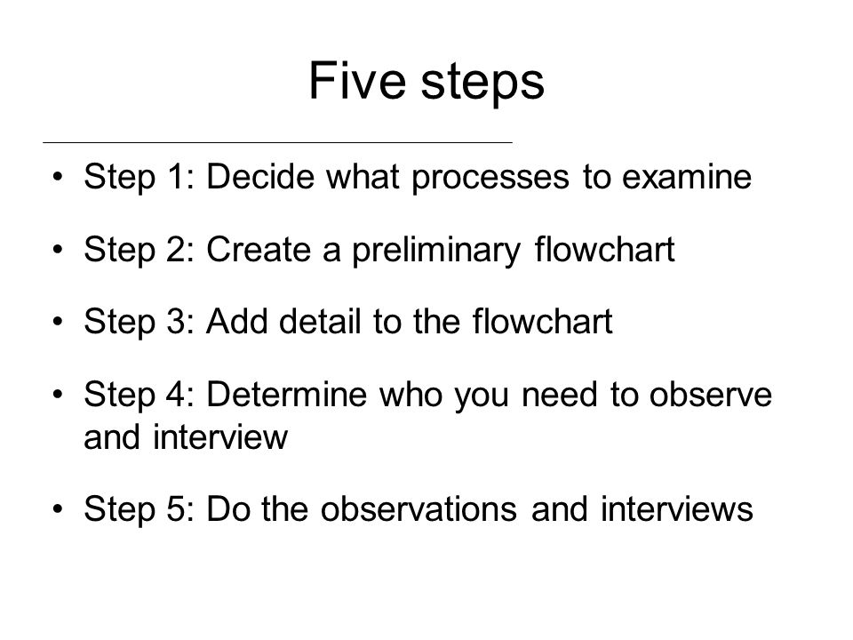 Five steps Step 1: Decide what processes to examine