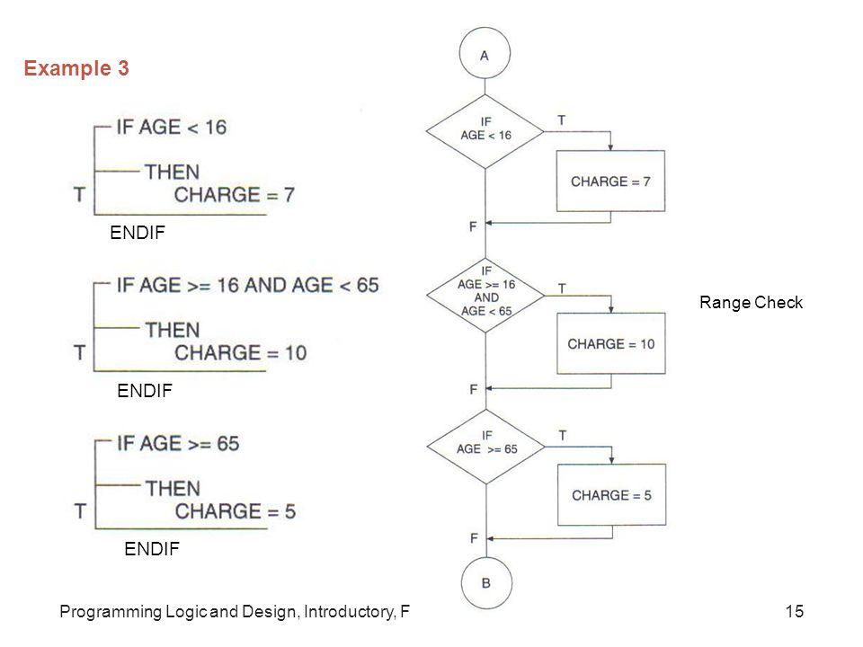Example 3 ENDIF ENDIF ENDIF Range Check