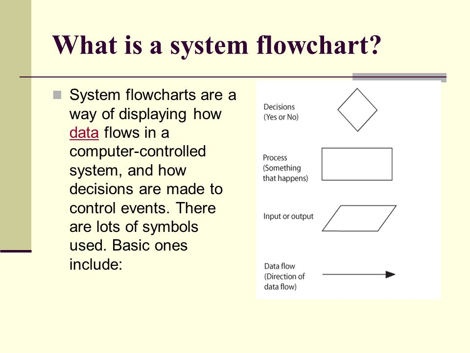 What is a system flowchart