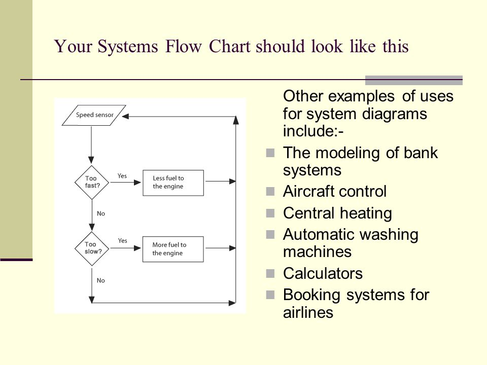 Your Systems Flow Chart should look like this