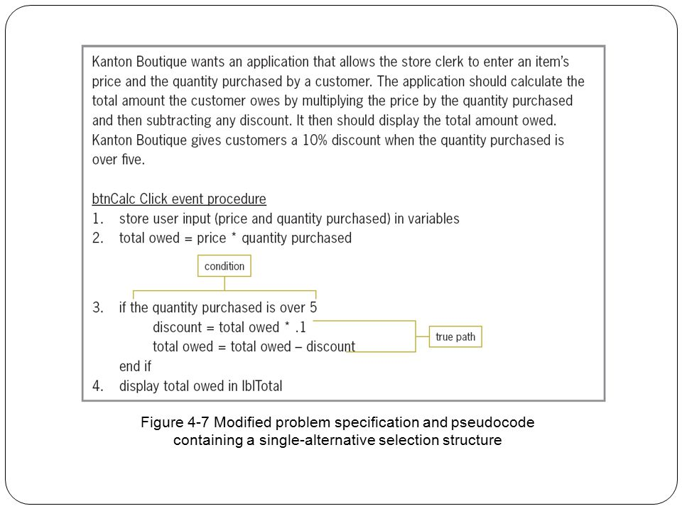 Figure 4-7 Modified problem specification and pseudocode containing a single-alternative selection structure