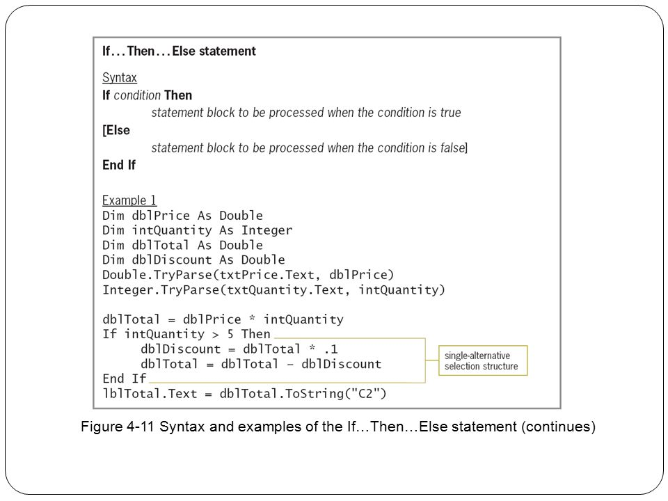 Figure 4-11 Syntax and examples of the If…Then…Else statement (continues)