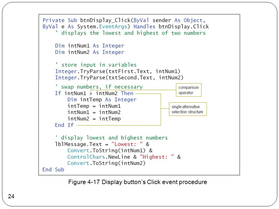Figure 4-17 Display button's Click event procedure