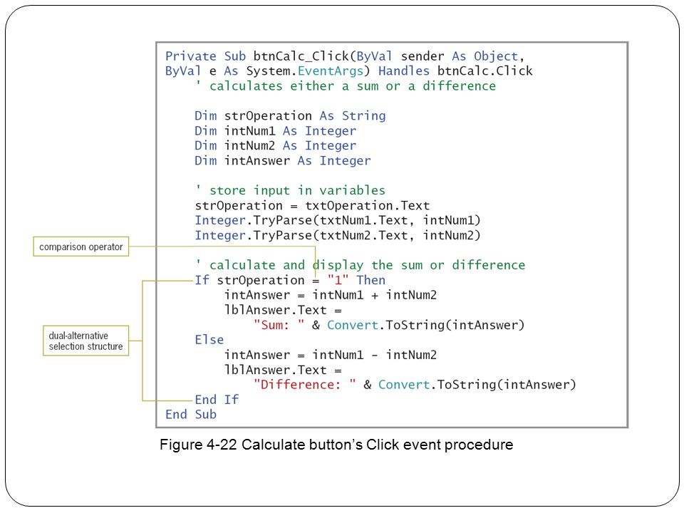 Figure 4-22 Calculate button's Click event procedure