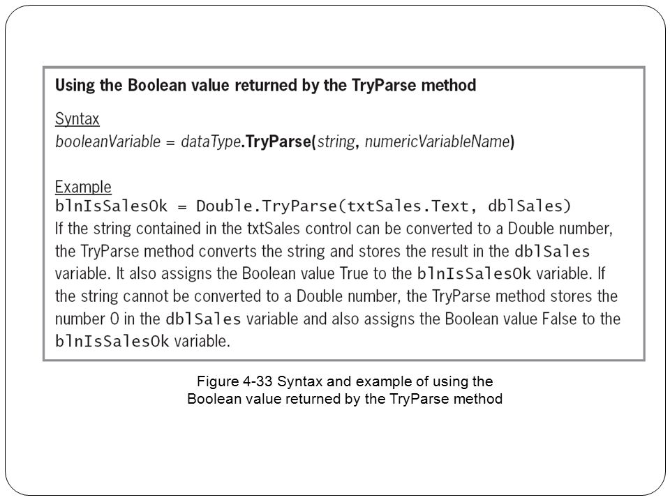 Figure 4-33 Syntax and example of using the Boolean value returned by the TryParse method