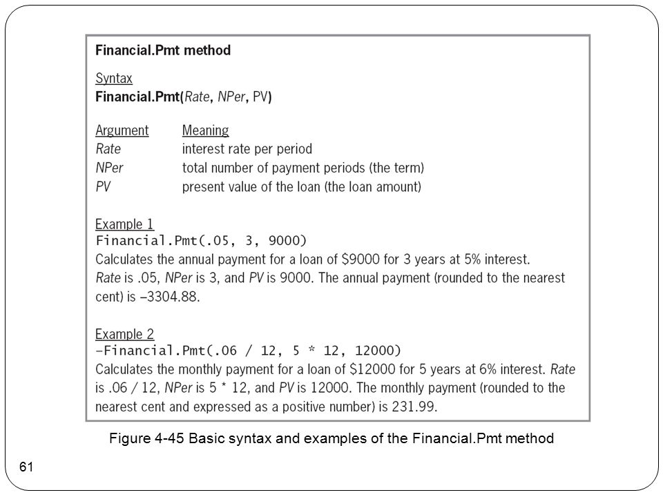 Figure 4-45 Basic syntax and examples of the Financial.Pmt method