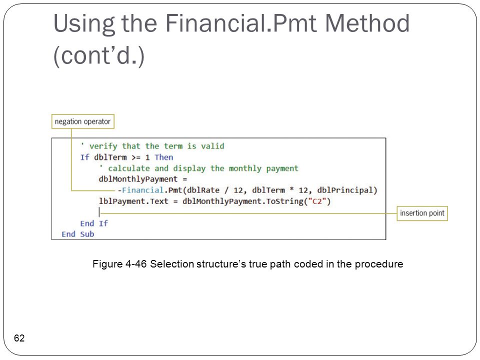 Using the Financial.Pmt Method (cont'd.)