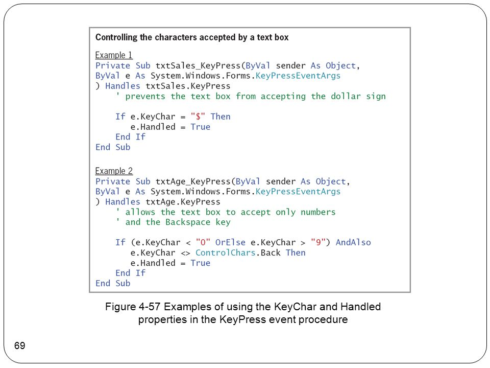 Figure 4-57 Examples of using the KeyChar and Handled properties in the KeyPress event procedure
