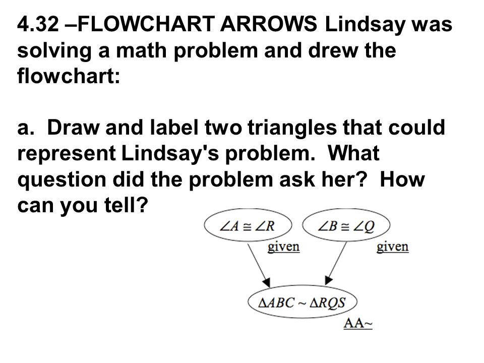 4.32 –FLOWCHART ARROWS Lindsay was solving a math problem and drew the flowchart: